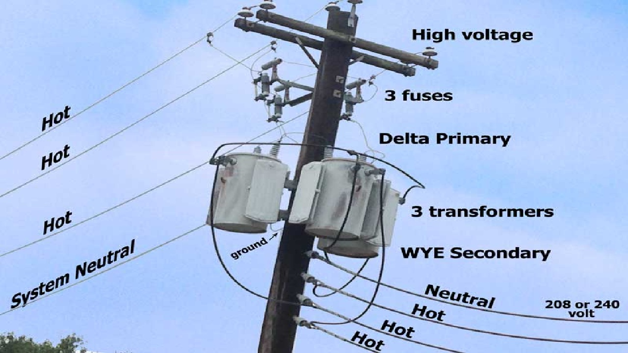Drafts sa system dcsolar1600 Mp together with Solar Electric Solar Thermal Power Generation Inverters Grid Off Grid Clearing The Cobweb together with Prr L Wiring as well 4 furthermore Ac Dc Emergency L  Utility Gadgets 11. on inverter wiring diagram