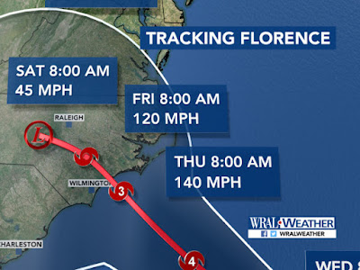 Forecasted path for Hurricane Florence over North Carolina