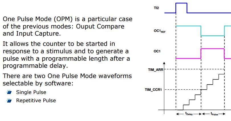 ARM Cortex STM32: STM32 Timer One Pulse Mode