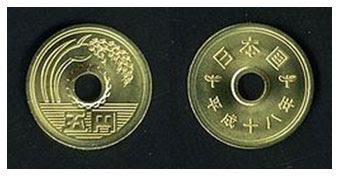 1 man bằng bao nhiêu tiền Việt Nam? Tỷ Giá Yên Nhật Hôm Nay