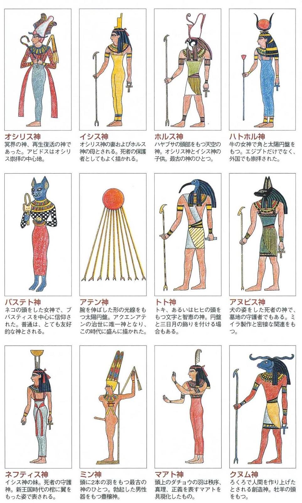 退職教授の見果てぬ夢: 古代エジプトの神々