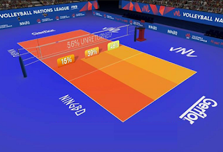 FIVB Men's Volleyball Nations League Biss Key 28 May 2018