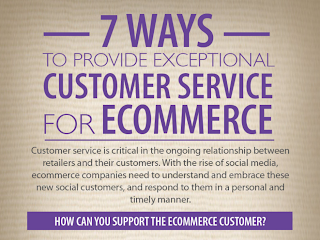 7 Ways To Support The eCommerce Customer: infographic