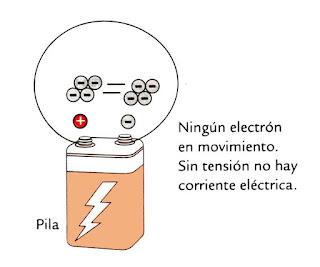 Instalaciones eléctricas residenciales - circuito sin diferencia de pontencial