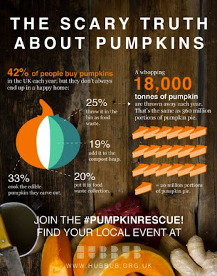 #pumpkinrescue