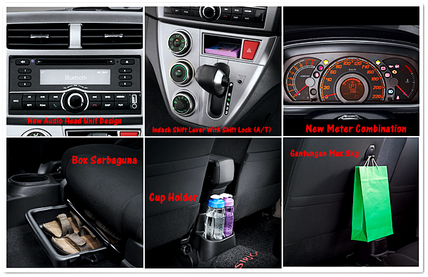 Interior Head Uunit, Shift Lever AT, Combination Meter, Cup Holder, Box Serbaguna, Gantungan