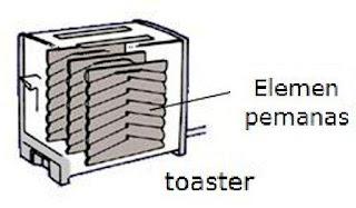 cara kerja alat pemanggang roti