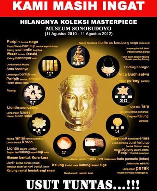 Menolak Lupa !!. Kasus Hilangnya Benda Bersejarah Museum Sonobudoyo