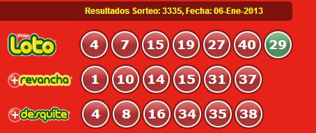 Resultados Loto Sorteo 3335 Fecha 06/01/2013