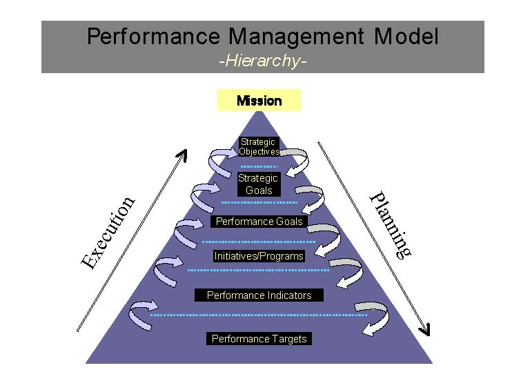 human useful resource details model explore paper