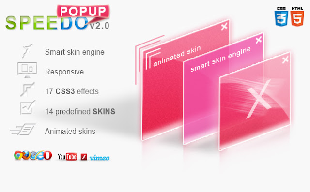 8 Top jQuery Popup window Plugins Examples with Tutorials