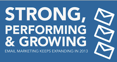 Email Marketing is Still Keep Expanding In 2013 infographic