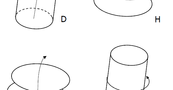 Phase Space. Resources for Understanding Physics
