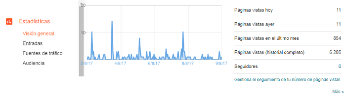 Las estadísticas de páginas vistas de Blogger