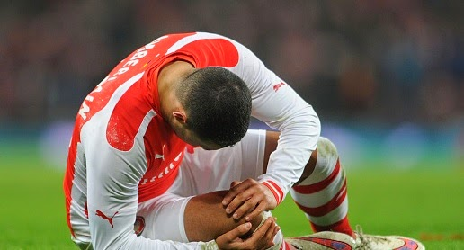 Arsenal injury update 22nd January 2015