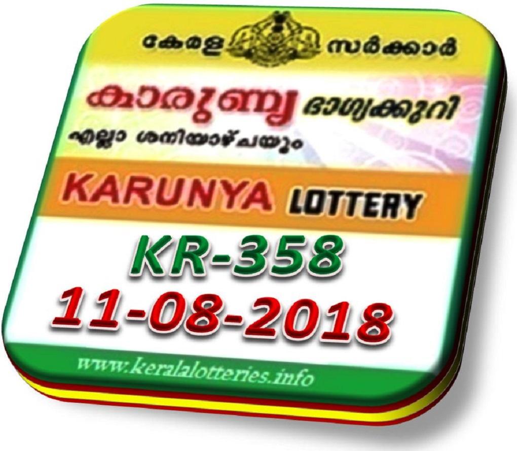 Kerala lottery secret