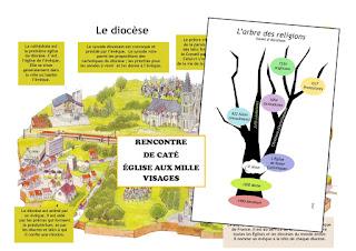 DECOUVRIR LA DIVERSITE DANS L'EGLISE