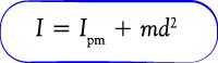 Rumus momen inersia benda dengan sumbu putar tidak terletak pada pusat massa