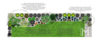 Projekt fragmentu ogrodu przydomowego