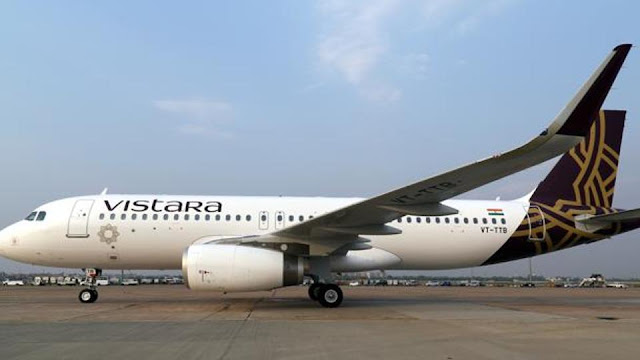 Top 10 airlines in india