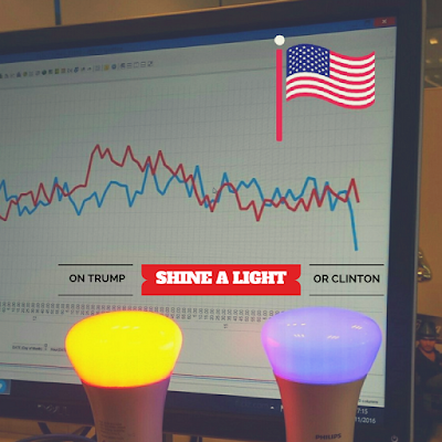 Big Data and Elections: We shine a light on Trump and Clinton