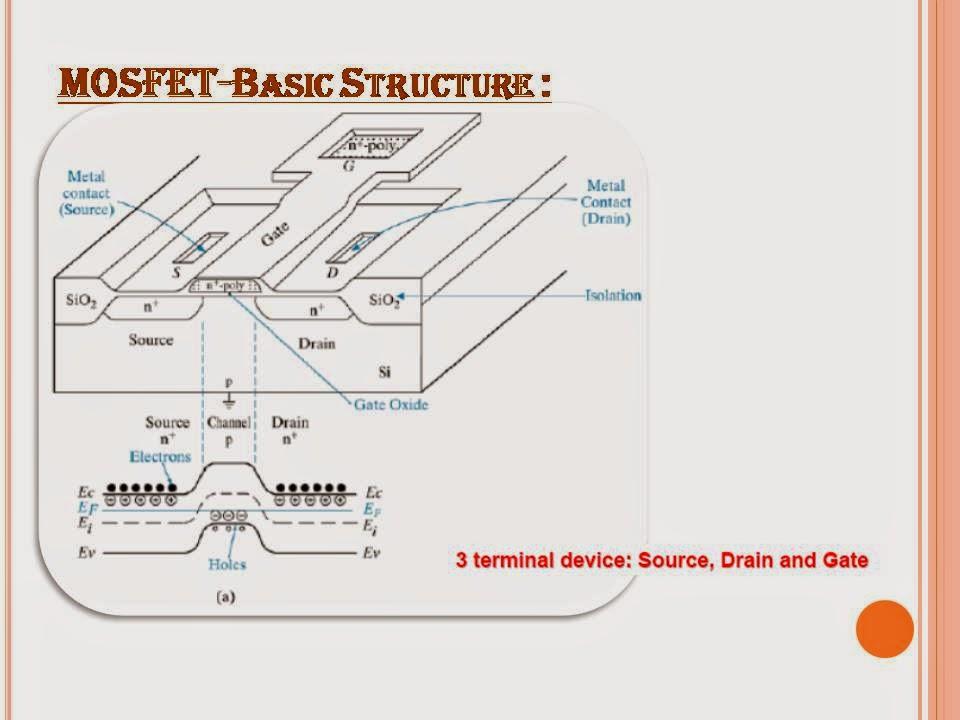 MANAV BHARTI UNIVERSITY ELECTRONICS COMUNICATION ENGINEERING