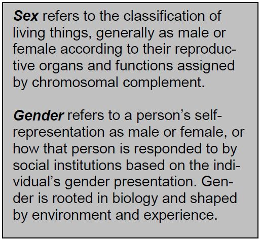What is meant by the terms sex and gender