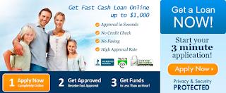 Opportunity Loans