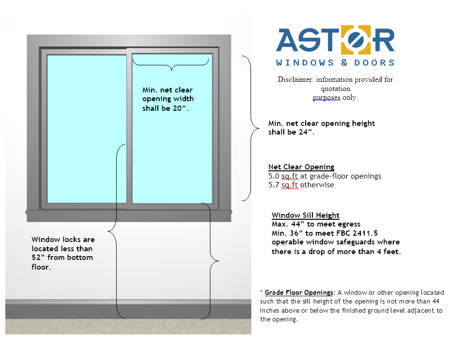 bedroom window egress requirements