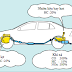 Các vấn đề và quy định kiểm tra khí thải ô tô đối với môi trường