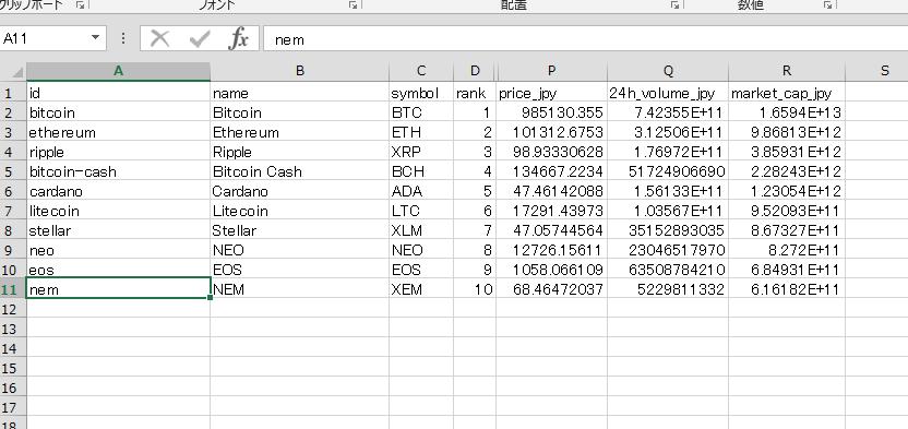 cryptocurrency market data csv