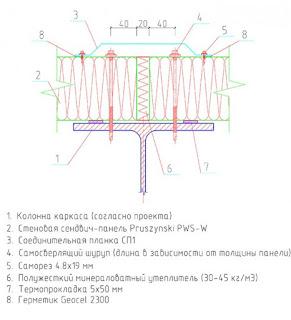 типовые-узлы