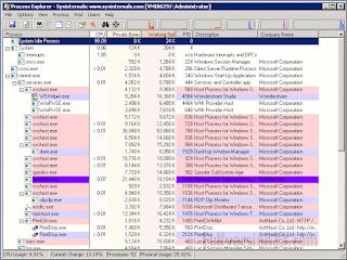Microsoft Process Explorer 16.20
