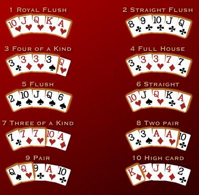 SumoQQ | BandarQ | DominoQQ | Bandar Poker Terbaik