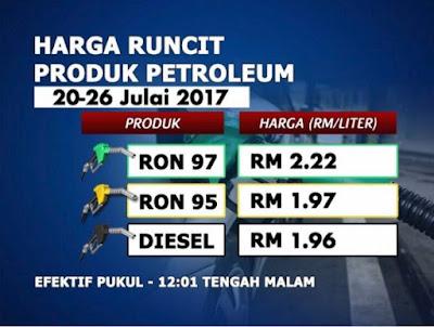 Petrol Price Malaysia Harga Runcit Produk Petroleum Terkini