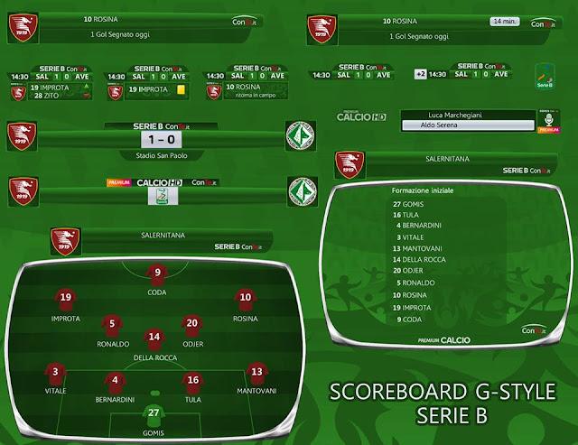 PES 2017 Seri A dan Seri B Scoreboard dari G-Style