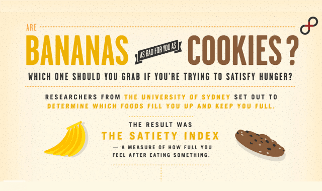 Are Bananas Really As Bad for You as Cookies?