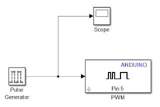 Send pulses from Simulink to the Arduino PWM pins
