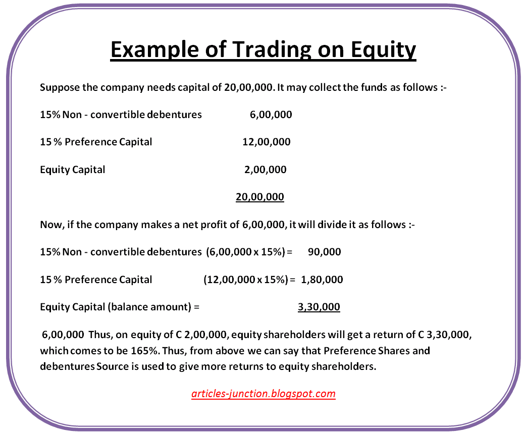 Example of Trading on Equity