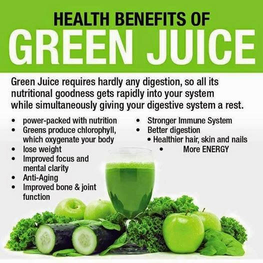 hover_share weight loss - health benefits of green juice