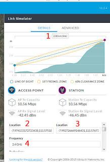 Cara Mengetahui Kualitas Jaringan Wireless II