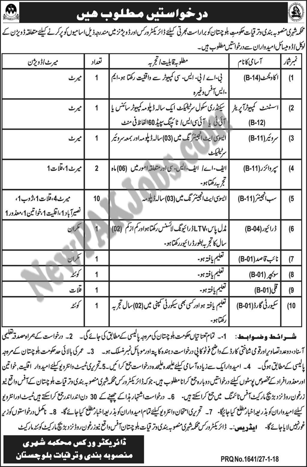 Jobs in Balochistan Urban Planning and Development Departmentn28 Jan 2018