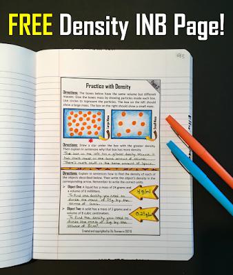 Free Density INB Page