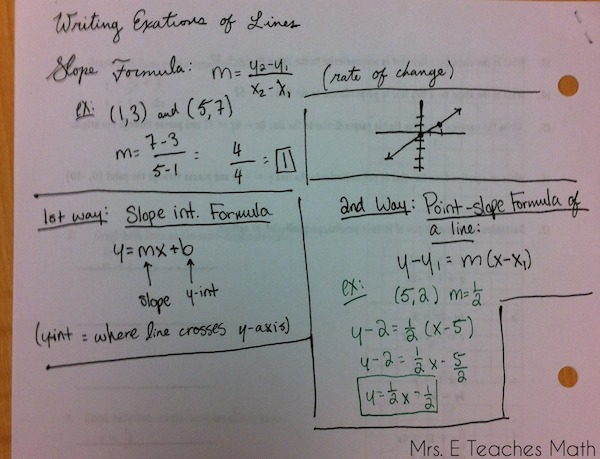 Mrs. E Teaches Math: Equations of Parallel and Perpendicular Lines Inquiry Activity