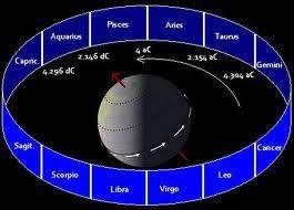 Astrología Médica. Enfermedad y Equilibrio Elemental.