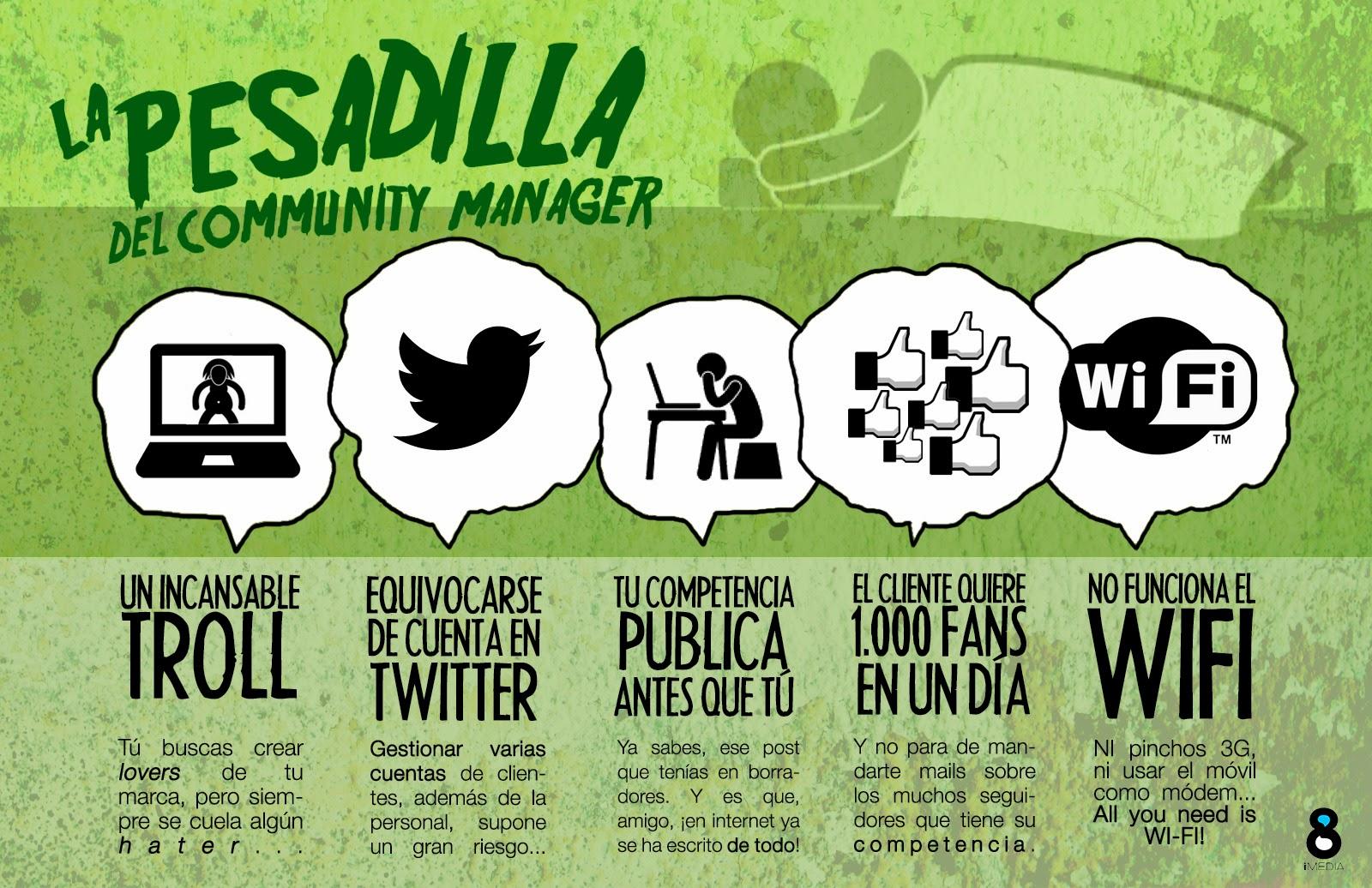 Infografía sobre las pesadillas de todo Community Manager