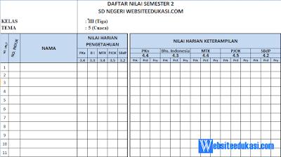 Format Daftar Nilai Kelas 3 Semester 2 K13 Revisi 2018