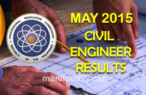 May 2015 Civil Engineering Board Exam Results List Of