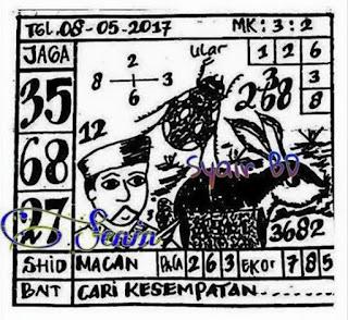 PREDIKSI TOGEL SINGAPORE DENGAN RUMUS JITU SGP SENIN