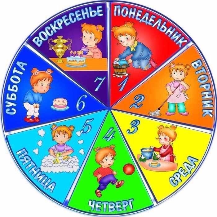 Дни недели в картинках для детского сада, дню конфет